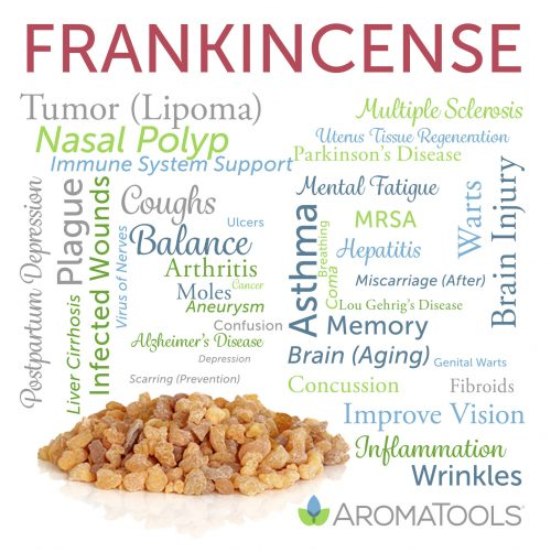 Frankincense Essential Oil Benefits