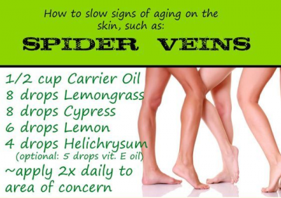 essential oil blend for spider veins